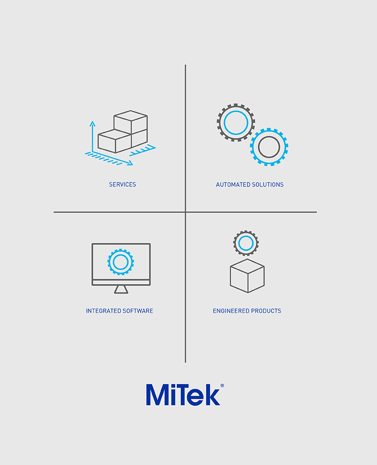 Solutions Offered by MiTek - Gray graphic showing MiTek's Four Pillars - Services, Automated Services, Integrated Software, Engineered Products