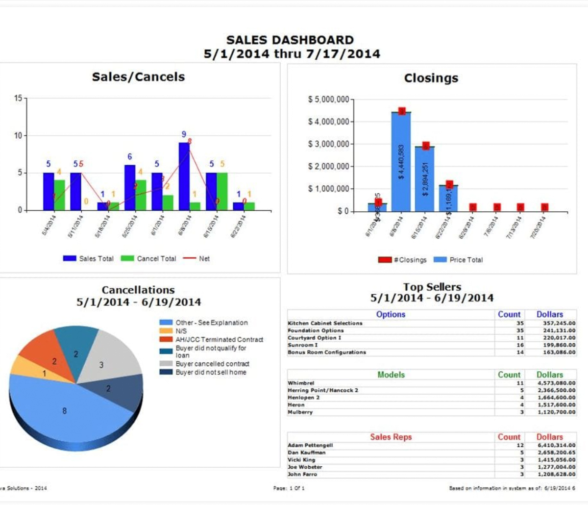 MiTek KOVA ERP Software - Screenshot of KOVA ERP software